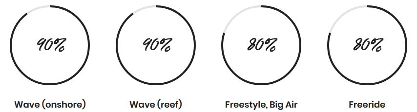 Mitu Proflex Stats2